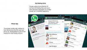 Technology social media